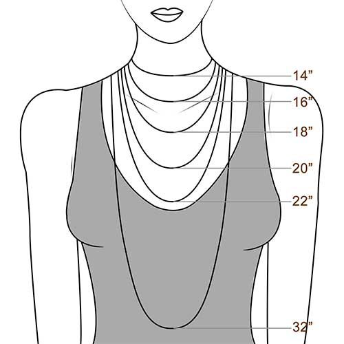 Choosing the Right Necklace Length